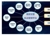 南京交警:创新体制机制 应用科技手段 有力推进执法规范化建设