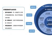 星环科技:全面升级ABC三条重要产品线