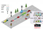 面向超视距感知的感知通信一体化智能车联系统