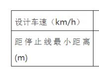 """福州出台道路交通安全设施""""四同步""""建设指导意见"""