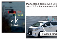 150m远距离交通信号灯识别的研究介绍