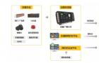 【产品推荐】天迈科技出租车行业综合监管服务平台