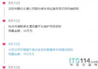 ITS114 城市智慧停车行业简报(8.31~9.4)