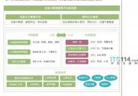 西藏自治区首个智慧交通综合监管平台上线