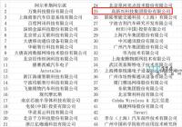 """10月底将举行C-V2X""""新四跨""""应用示范活动"""