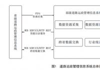 行标《道路运政管理信息系统》第1、2、3部分修订版公开征求意见
