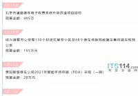 ITS114 城市智慧停车行业简报(1.11~1.17):北京48条道路停车启用移动视频巡查收费