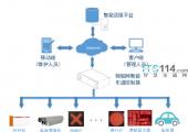 基于物联网技术的智能车道控制器探究