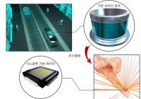 韩国研发比拇指更小的激光雷达传感器