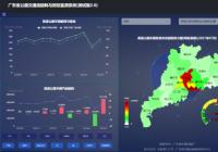 广东省公路交通流能耗与排放监测系统上线应用