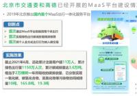 """清华同衡黄伟:加快推进MaaS一体化出行平台建设,创建北京""""美好出行""""之都"""