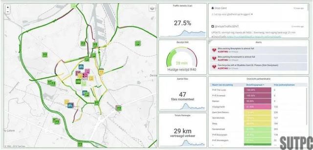 比利时交通管理即服务(TMaaS)前沿动态解读及未来发展思考