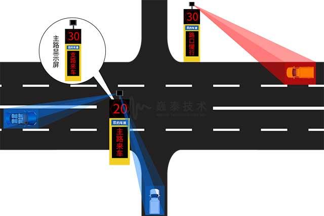 图3-2农村小路与国省道十字平交路口.jpg