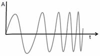 图2.时域信号图.png
