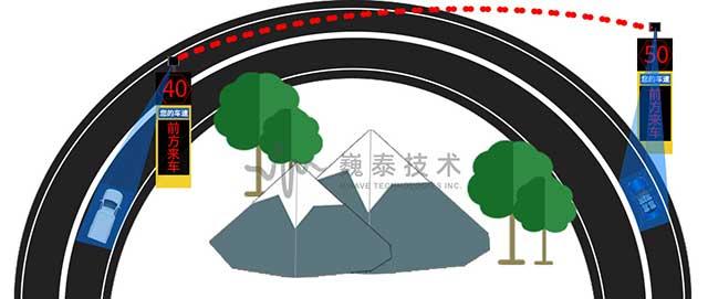 图15弯道会车预警系统与弯道预警雷达工作示意图.jpg