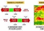 宋家骅:城市交通智能治理大数据计算平台及应用示范