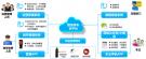 中通服创发科技:基于ETC及视频双模识别的智慧停车云平台